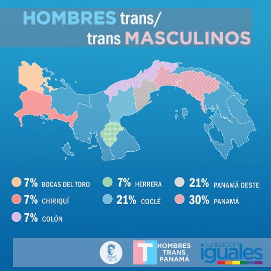 Hombre_Trans_Masculinos_Final