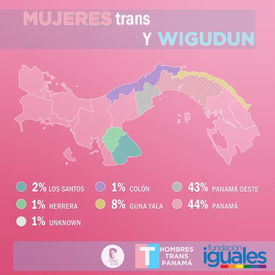 Mujeres_Trans_Final