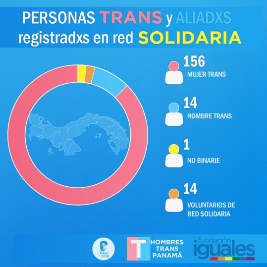 Personas_Trans Espanol